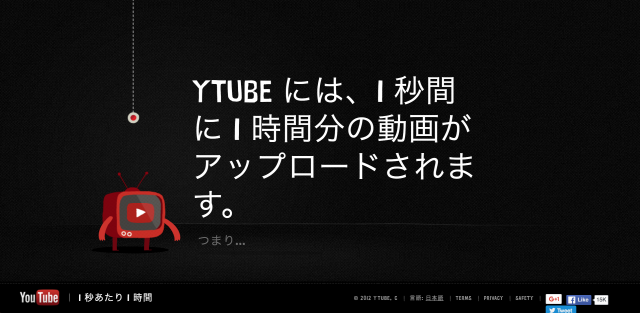 YouTube one hour per secondのサイト