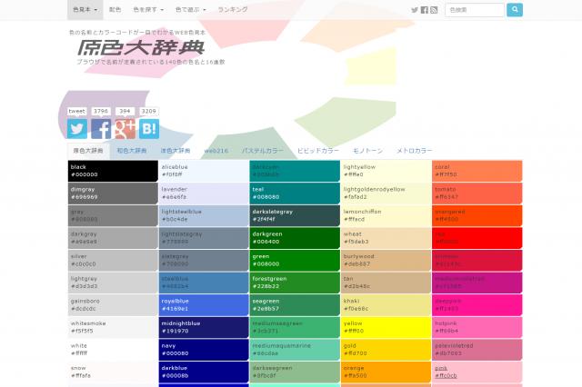 原色大辞典のトップページ