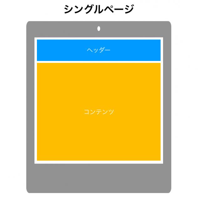 シングルページのレイアウト画像